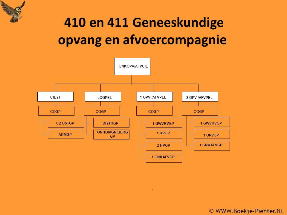 410 en 411 Geneeskundige opvang en afvoercompagnie