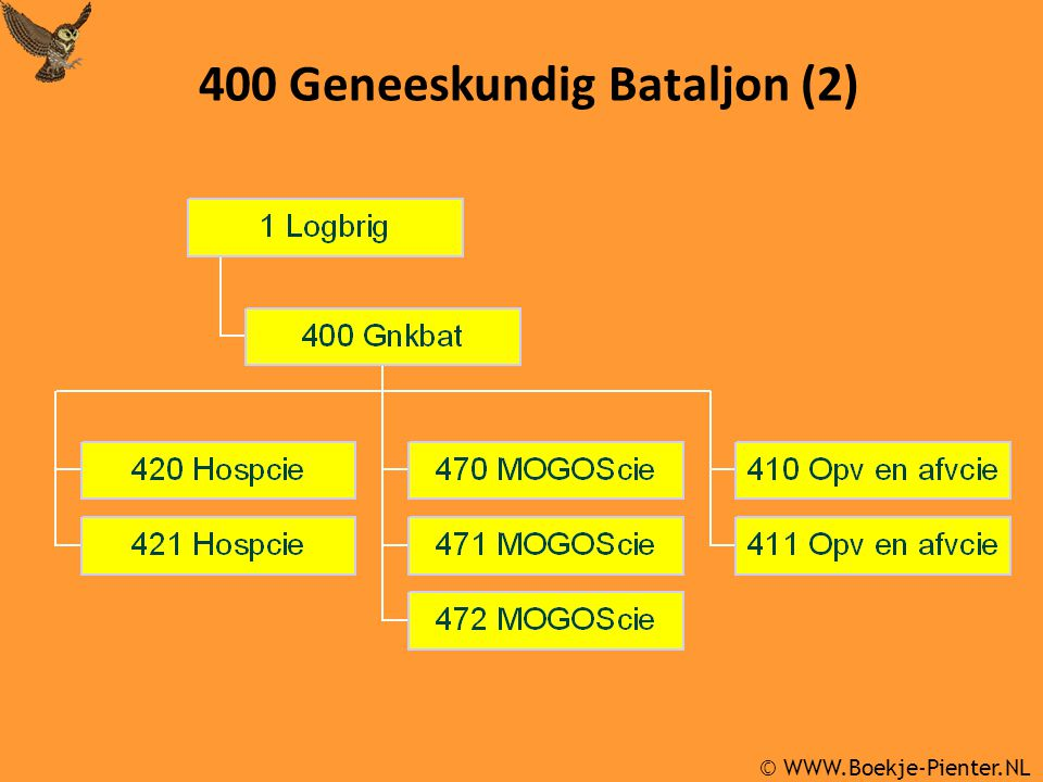 400 Geneeskundig Bataljon (2)