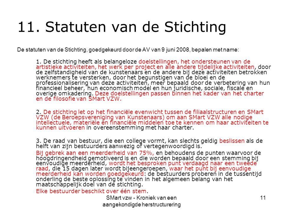 11. Statuten van de Stichting