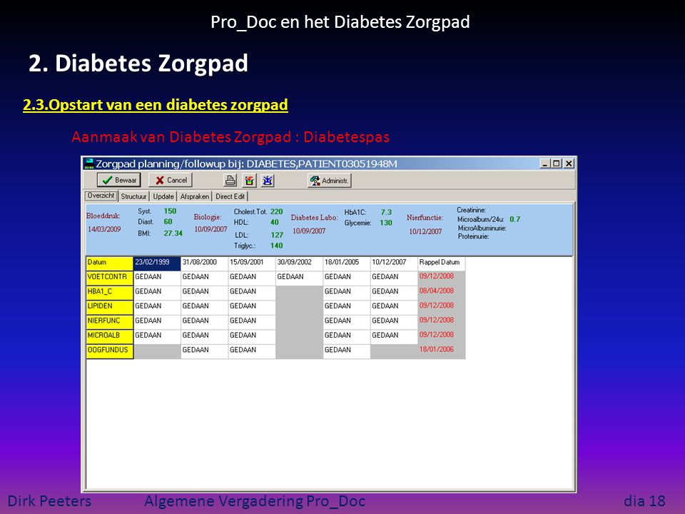 Pro_Doc en het Diabetes Zorgpad