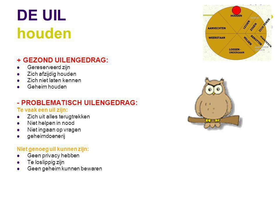 DE UIL houden + GEZOND UILENGEDRAG: - PROBLEMATISCH UILENGEDRAG: