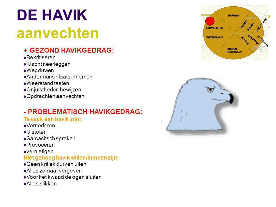 DE HAVIK aanvechten + GEZOND HAVIKGEDRAG: - PROBLEMATISCH HAVIKGEDRAG: