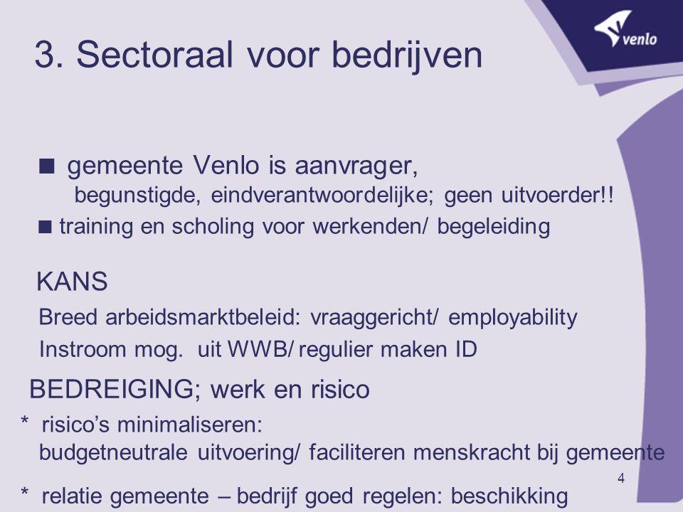 3. Sectoraal voor bedrijven