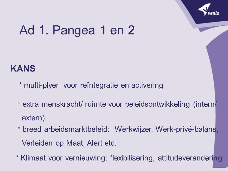 Ad 1. Pangea 1 en 2 KANS * multi-plyer voor reïntegratie en activering