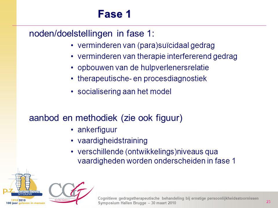 Fase 1 noden/doelstellingen in fase 1: