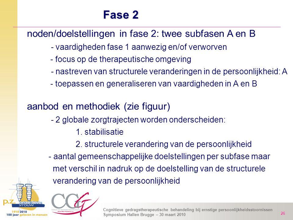 Fase 2 noden/doelstellingen in fase 2: twee subfasen A en B