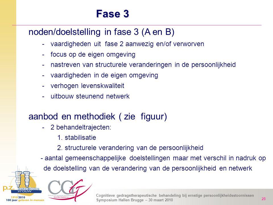 Fase 3 noden/doelstelling in fase 3 (A en B)