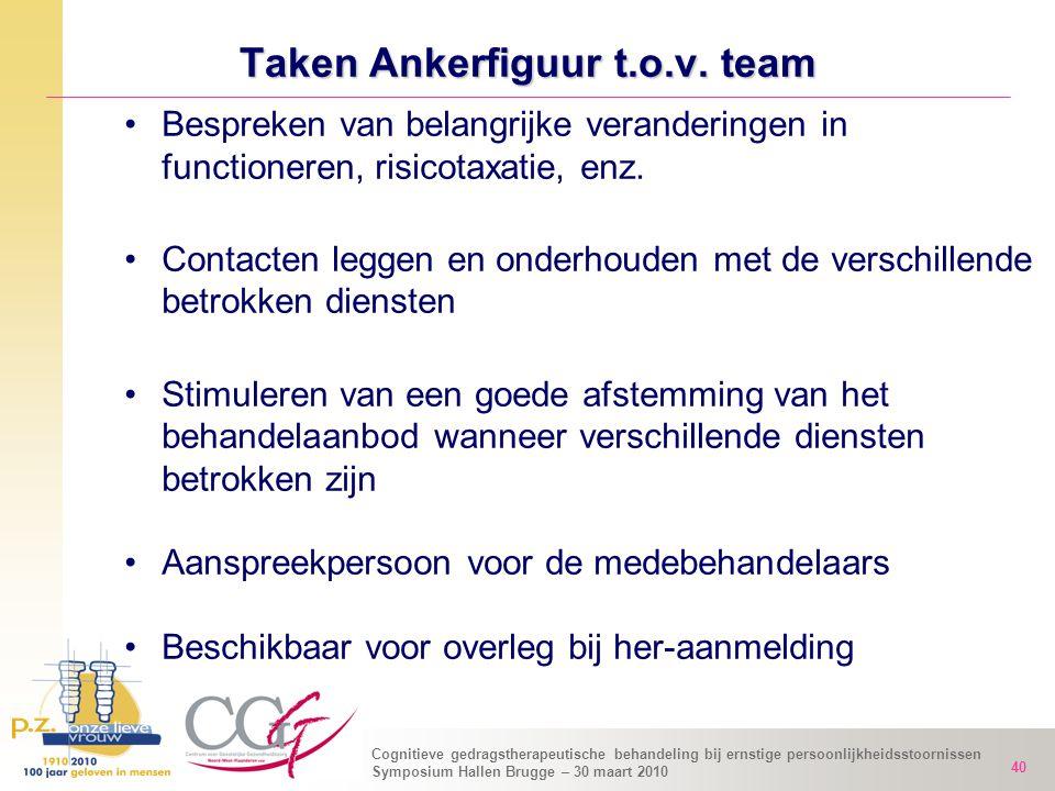 Taken Ankerfiguur t.o.v. team