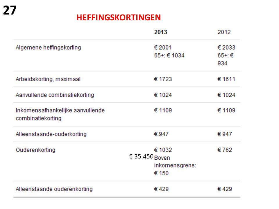 27 HEFFINGSKORTINGEN € 35.450