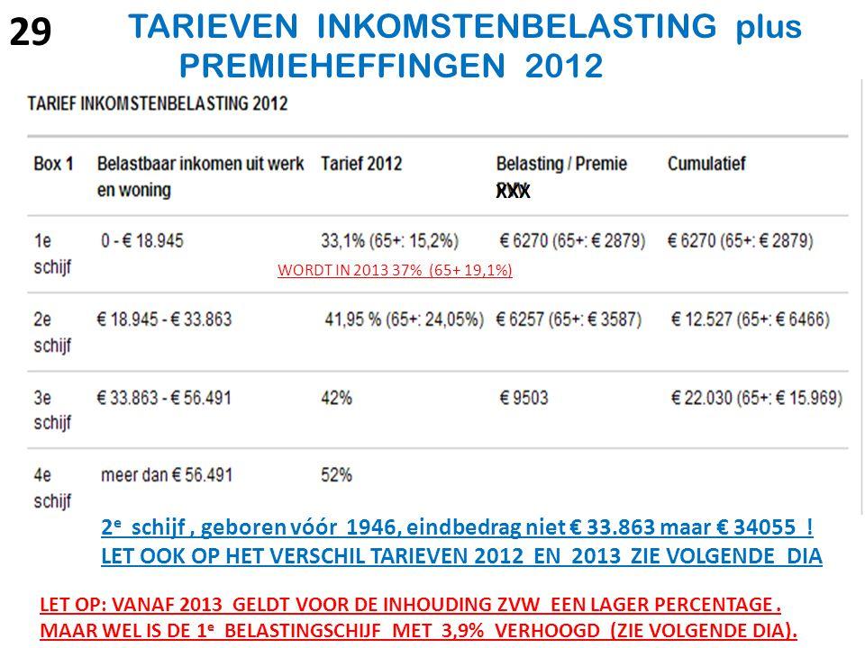 29 TARIEVEN INKOMSTENBELASTING plus PREMIEHEFFINGEN 2012