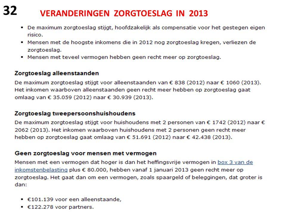 32 VERANDERINGEN ZORGTOESLAG IN 2013