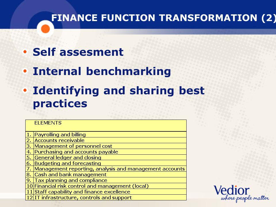 FINANCE FUNCTION TRANSFORMATION (2)