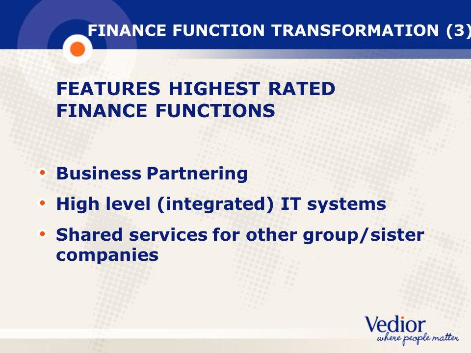 FINANCE FUNCTION TRANSFORMATION (3)
