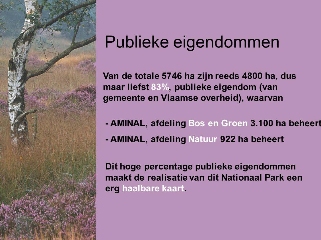 Publieke eigendommen Van de totale 5746 ha zijn reeds 4800 ha, dus maar liefst 83%, publieke eigendom (van gemeente en Vlaamse overheid), waarvan.