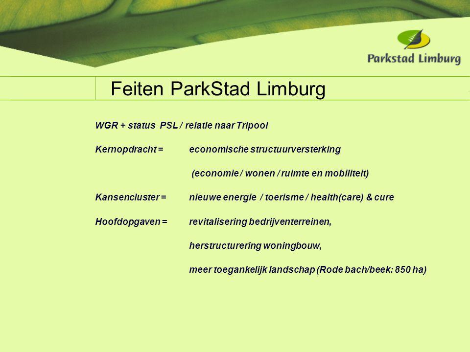 Feiten ParkStad Limburg