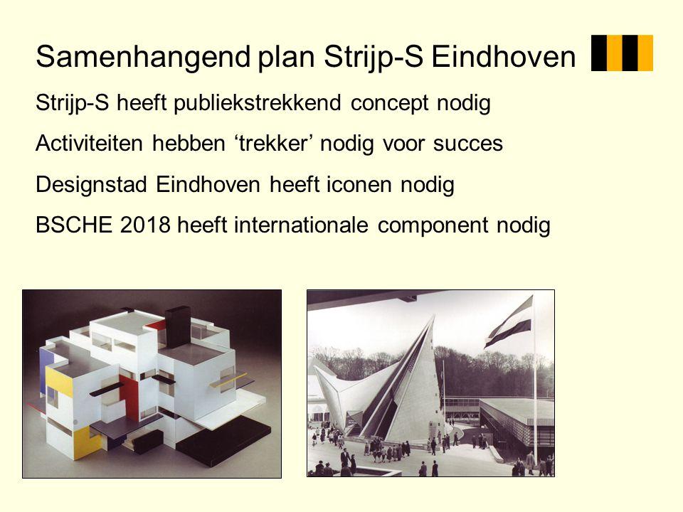 Samenhangend plan Strijp-S Eindhoven