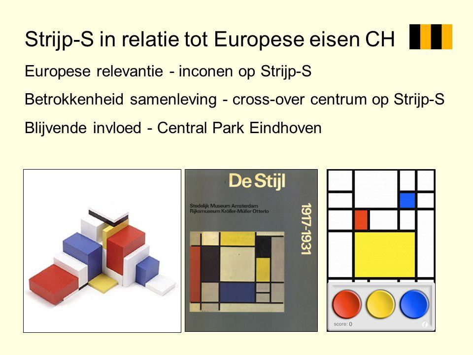 Strijp-S in relatie tot Europese eisen CH