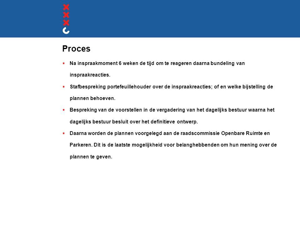 Proces Na inspraakmoment 6 weken de tijd om te reageren daarna bundeling van inspraakreacties.