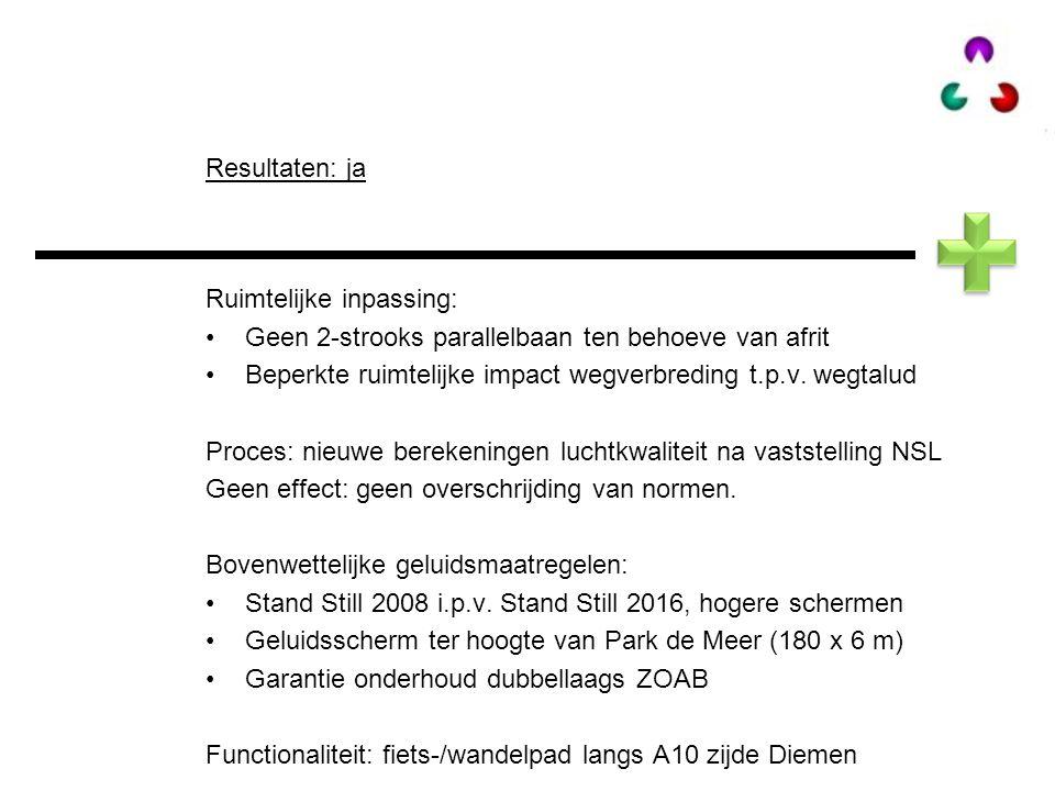 Resultaten: ja Ruimtelijke inpassing: Geen 2-strooks parallelbaan ten behoeve van afrit. Beperkte ruimtelijke impact wegverbreding t.p.v. wegtalud.