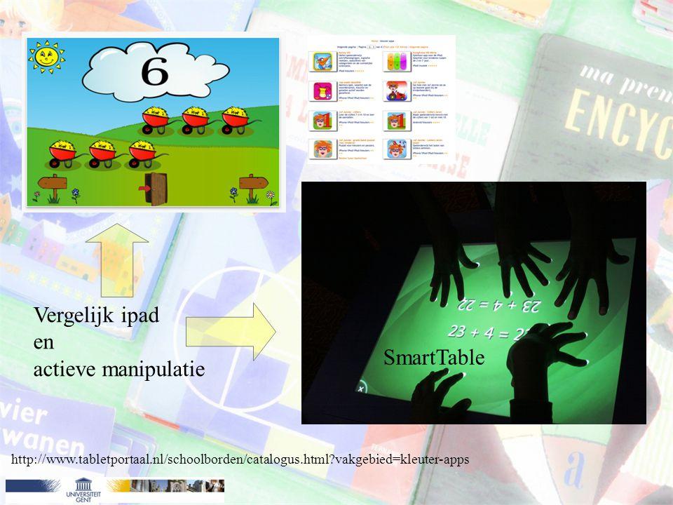 Vergelijk ipad en actieve manipulatie SmartTable