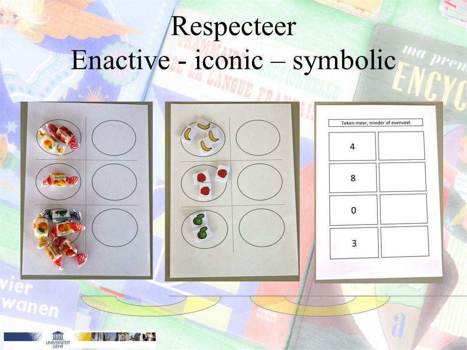 Respecteer Enactive - iconic – symbolic