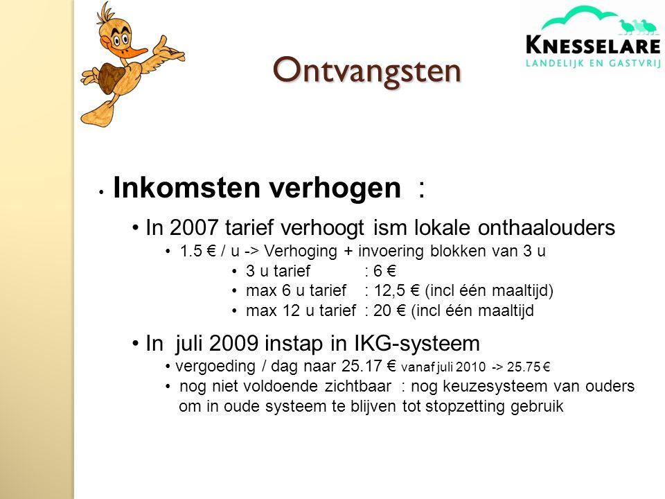 Ontvangsten In 2007 tarief verhoogt ism lokale onthaalouders