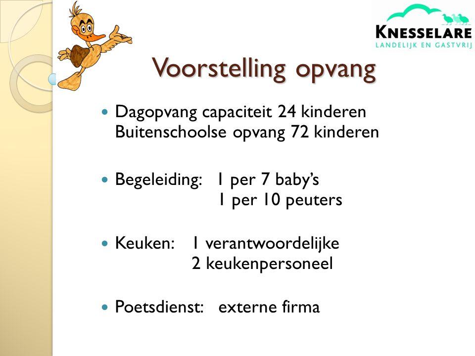 Voorstelling opvang Dagopvang capaciteit 24 kinderen Buitenschoolse opvang 72 kinderen.