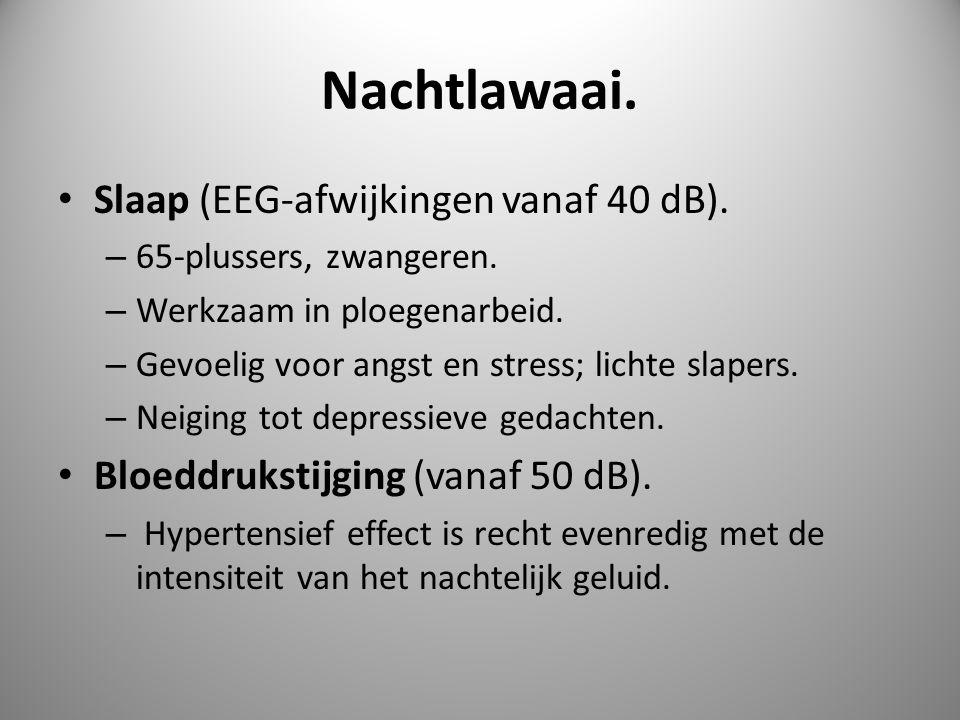 Nachtlawaai. Slaap (EEG-afwijkingen vanaf 40 dB).