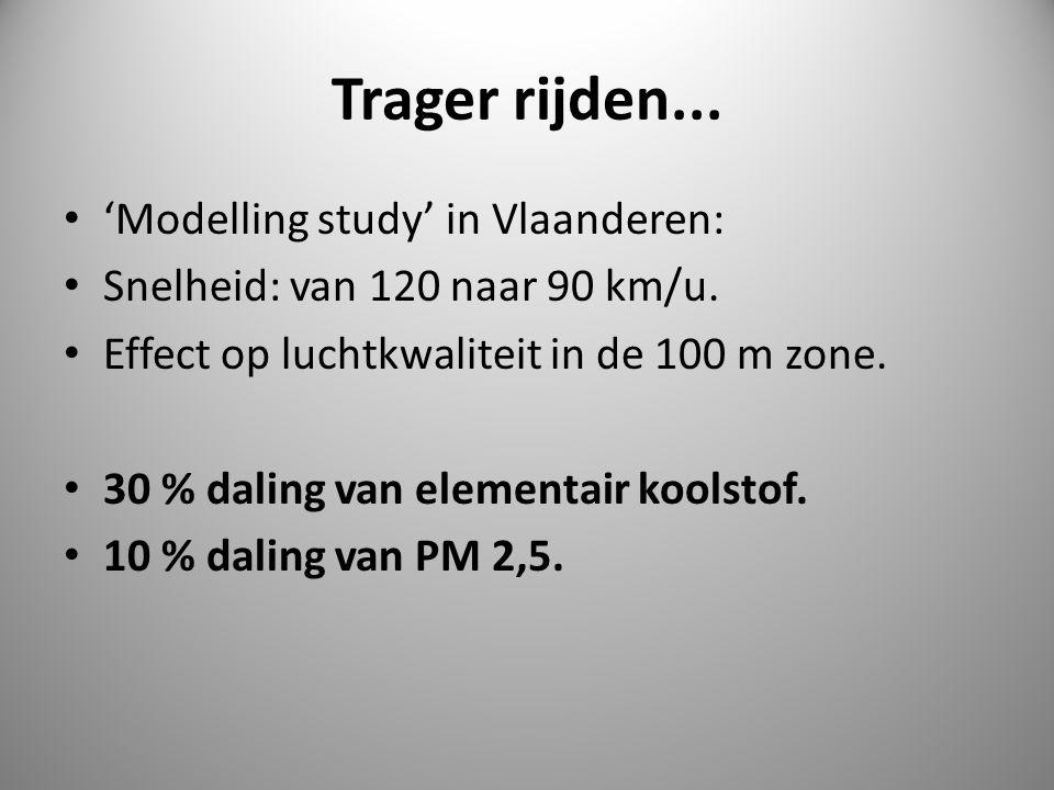 Trager rijden... 'Modelling study' in Vlaanderen: