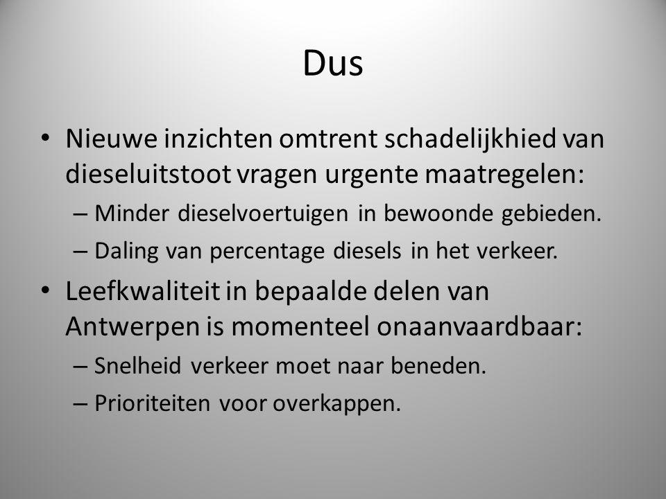 Dus Nieuwe inzichten omtrent schadelijkhied van dieseluitstoot vragen urgente maatregelen: Minder dieselvoertuigen in bewoonde gebieden.