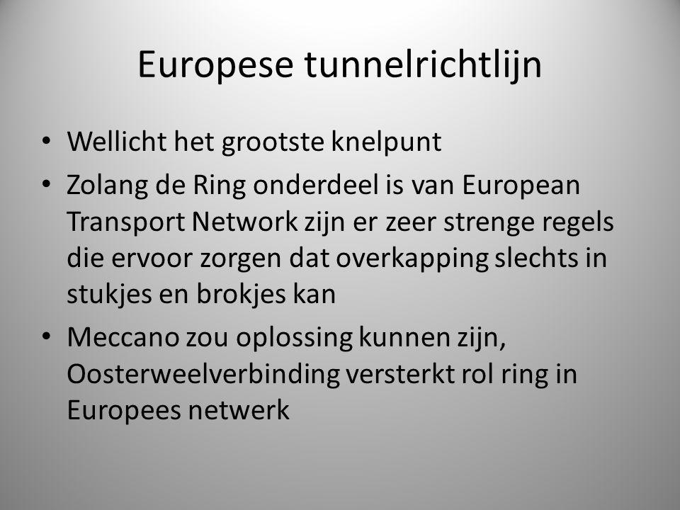 Europese tunnelrichtlijn