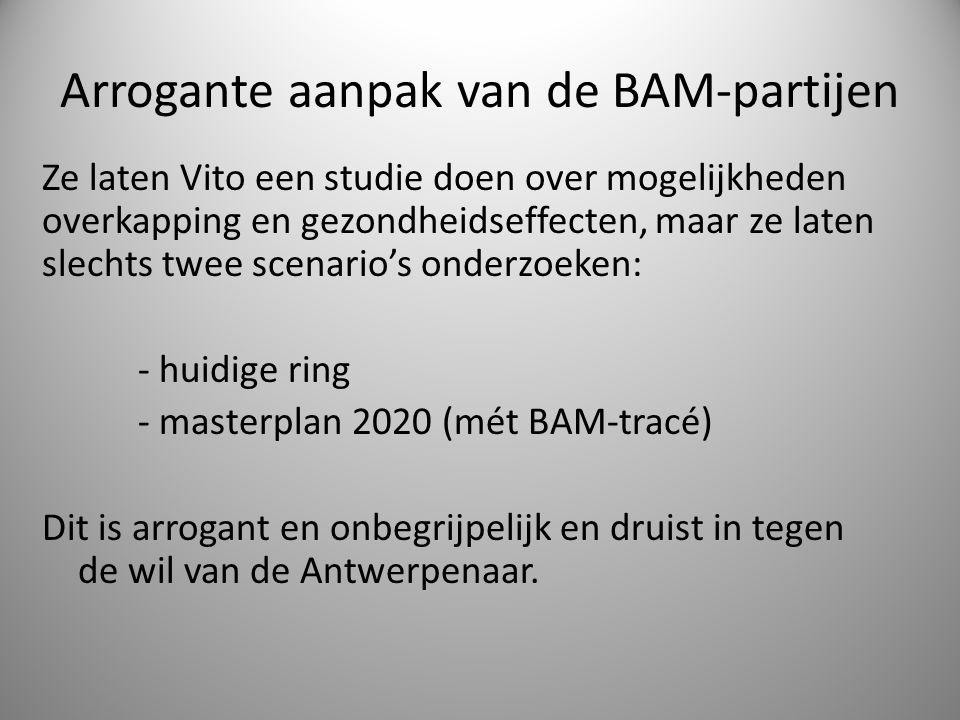 Arrogante aanpak van de BAM-partijen