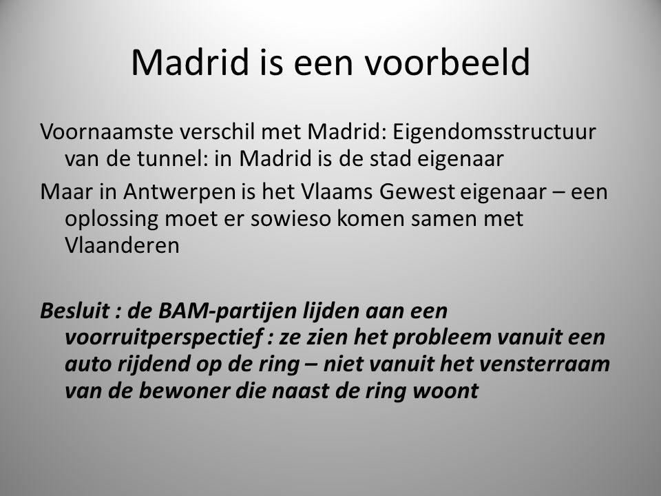 Madrid is een voorbeeld