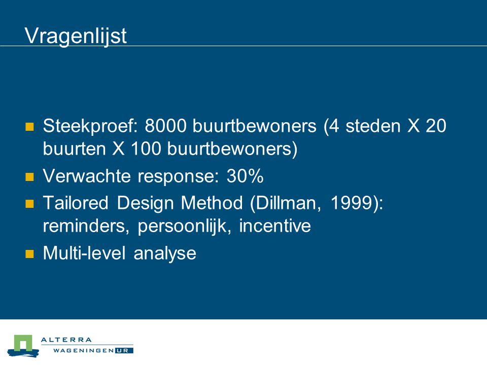 Vragenlijst Steekproef: 8000 buurtbewoners (4 steden X 20 buurten X 100 buurtbewoners) Verwachte response: 30%