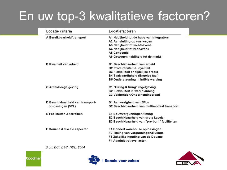 En uw top-3 kwalitatieve factoren