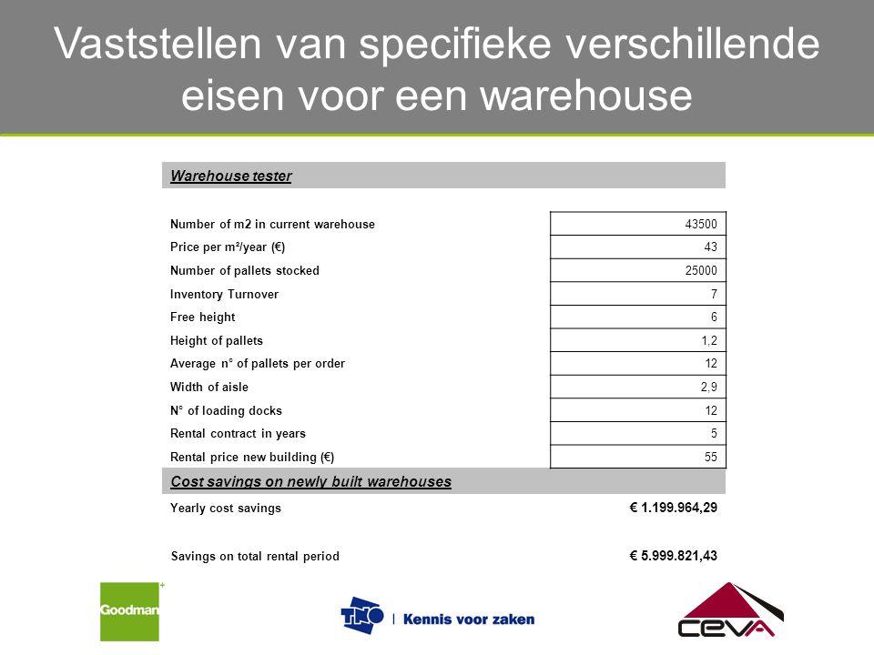 Vaststellen van specifieke verschillende eisen voor een warehouse