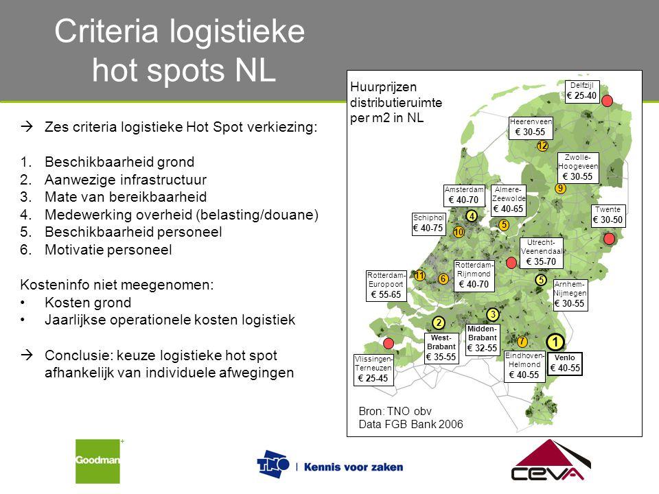 Criteria logistieke hot spots NL