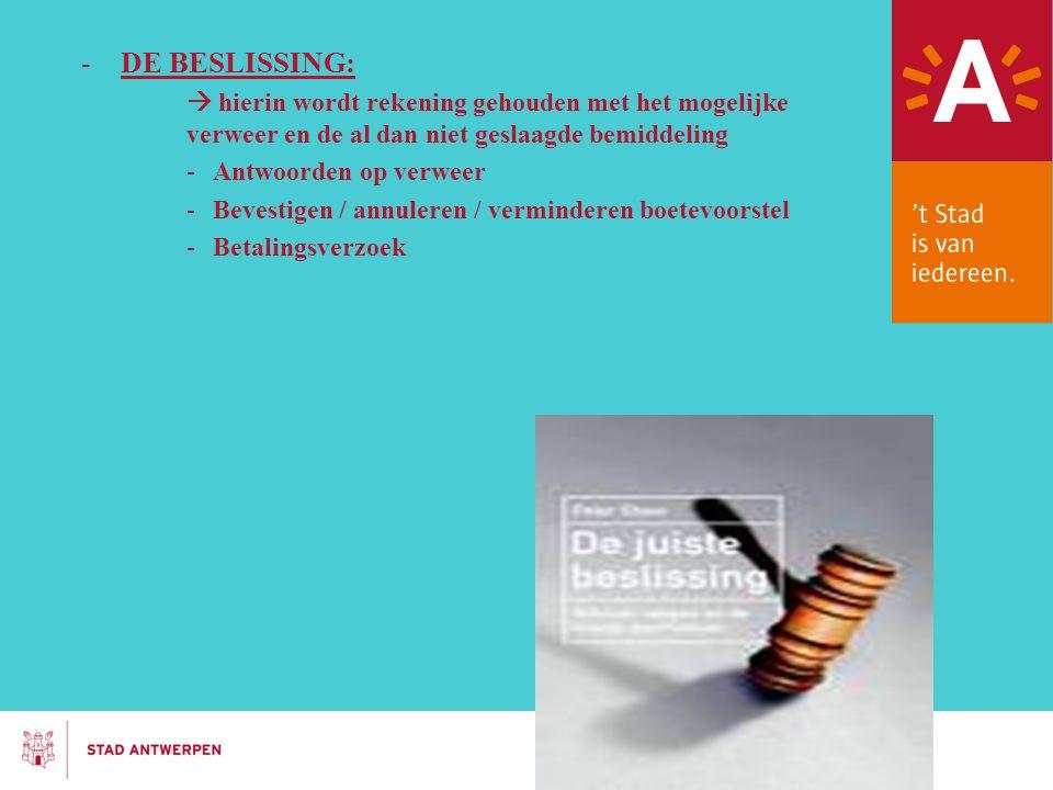 DE BESLISSING:  hierin wordt rekening gehouden met het mogelijke verweer en de al dan niet geslaagde bemiddeling.