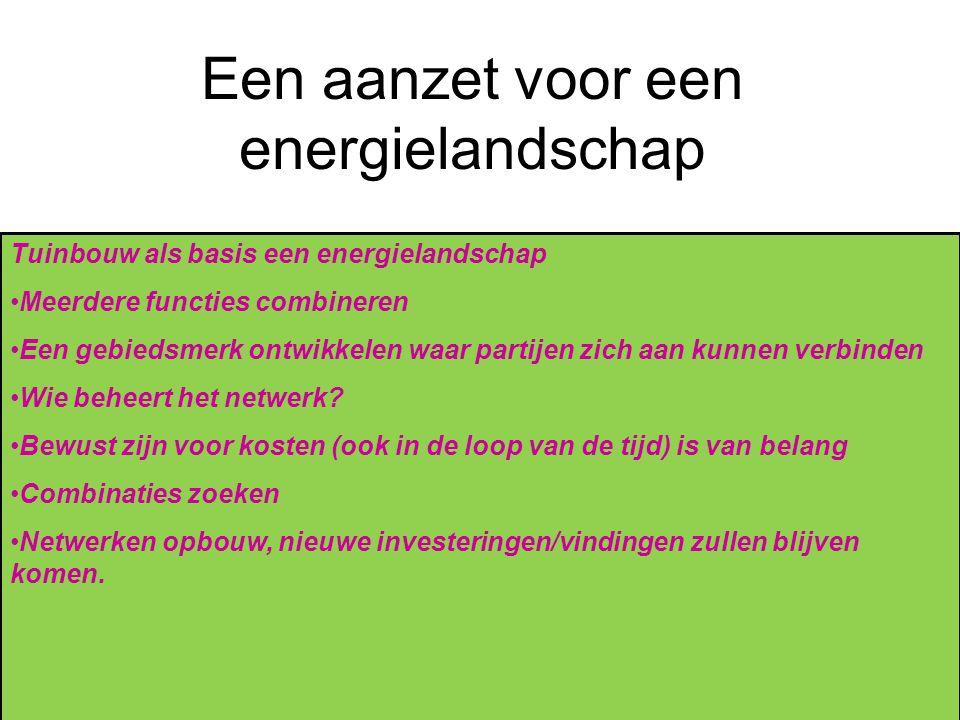 Een aanzet voor een energielandschap