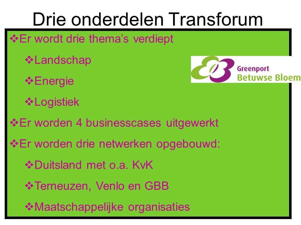 Drie onderdelen Transforum