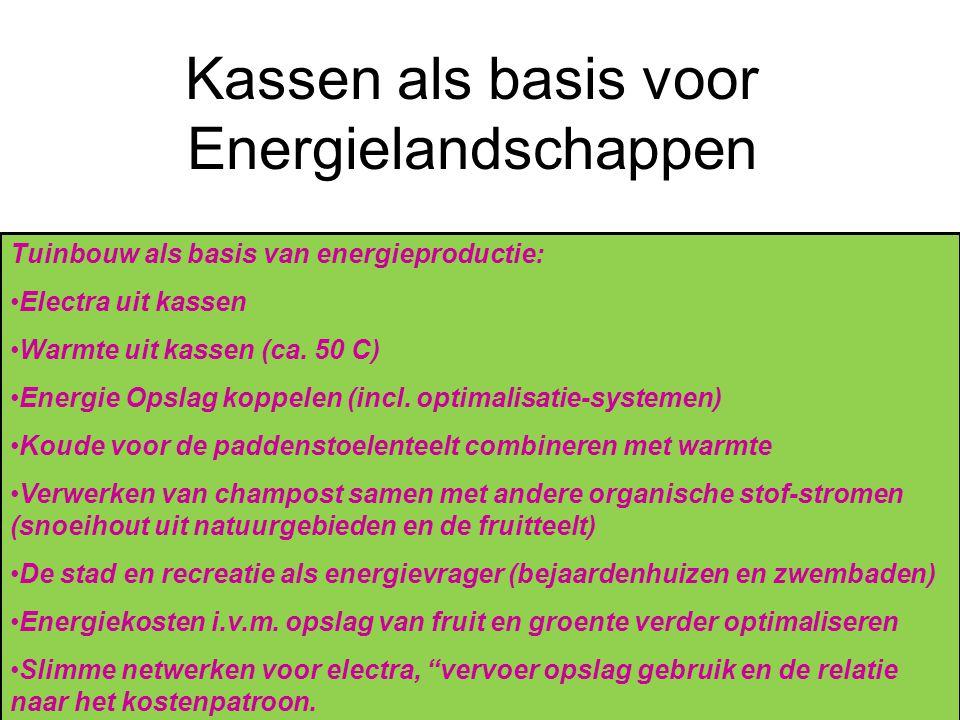 Kassen als basis voor Energielandschappen