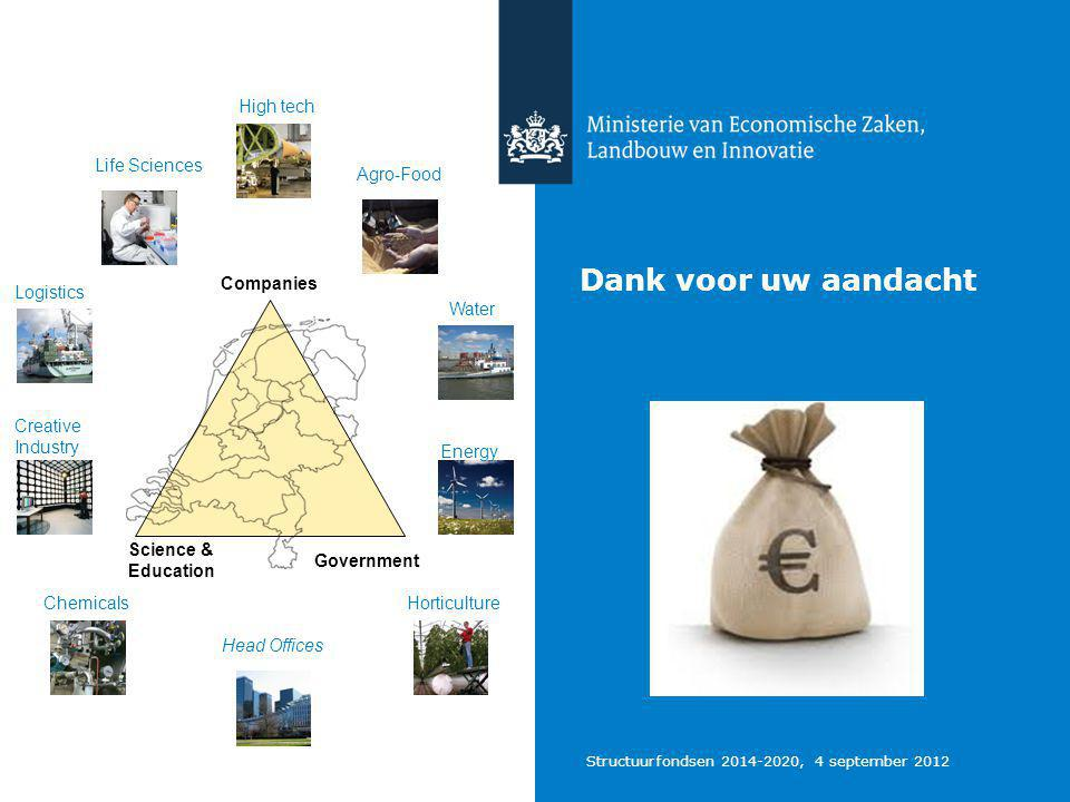 Dank voor uw aandacht High tech Life Sciences Agro-Food Logistics
