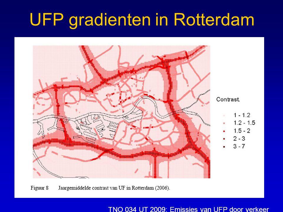 UFP gradienten in Rotterdam