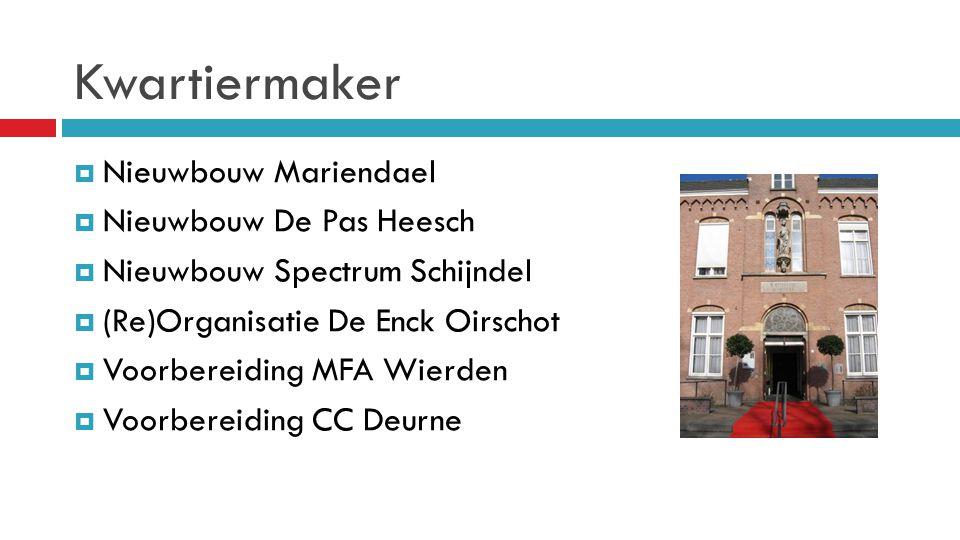 Kwartiermaker Nieuwbouw Mariendael Nieuwbouw De Pas Heesch