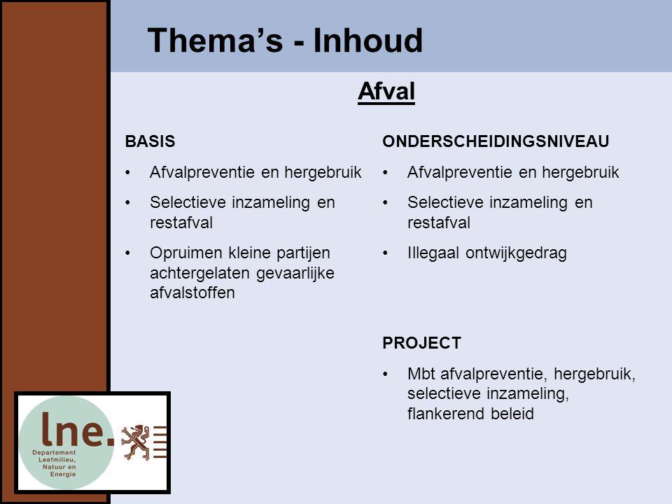 Thema's - Inhoud Afval BASIS Afvalpreventie en hergebruik