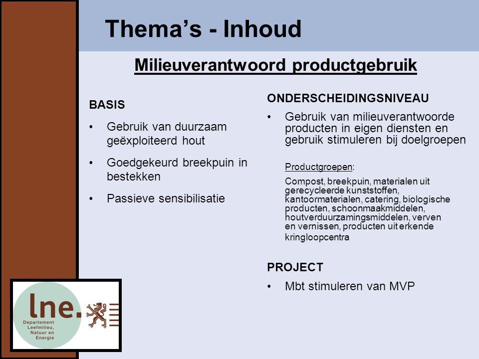 Milieuverantwoord productgebruik