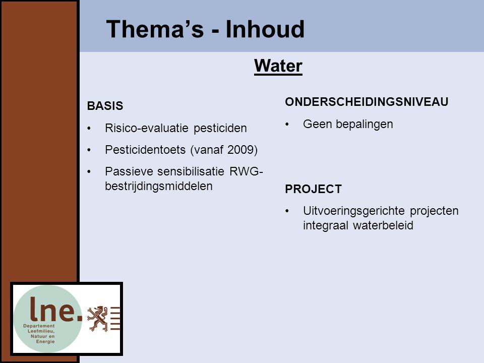 Thema's - Inhoud Water ONDERSCHEIDINGSNIVEAU BASIS Geen bepalingen