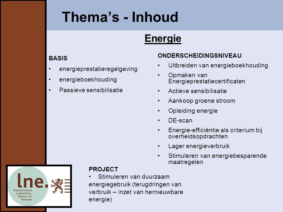 Thema's - Inhoud Energie ONDERSCHEIDINGSNIVEAU BASIS
