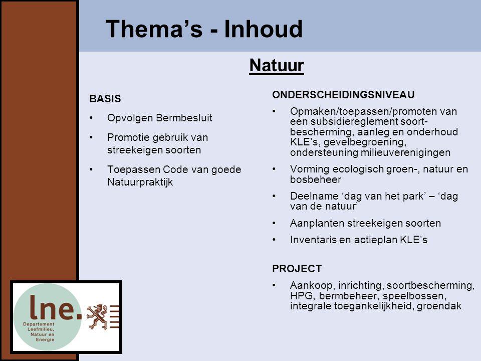 Thema's - Inhoud Natuur BASIS Opvolgen Bermbesluit