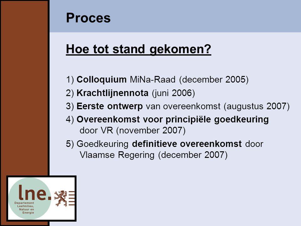 Proces Hoe tot stand gekomen 1) Colloquium MiNa-Raad (december 2005)